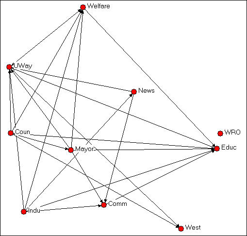 network analysis meaning